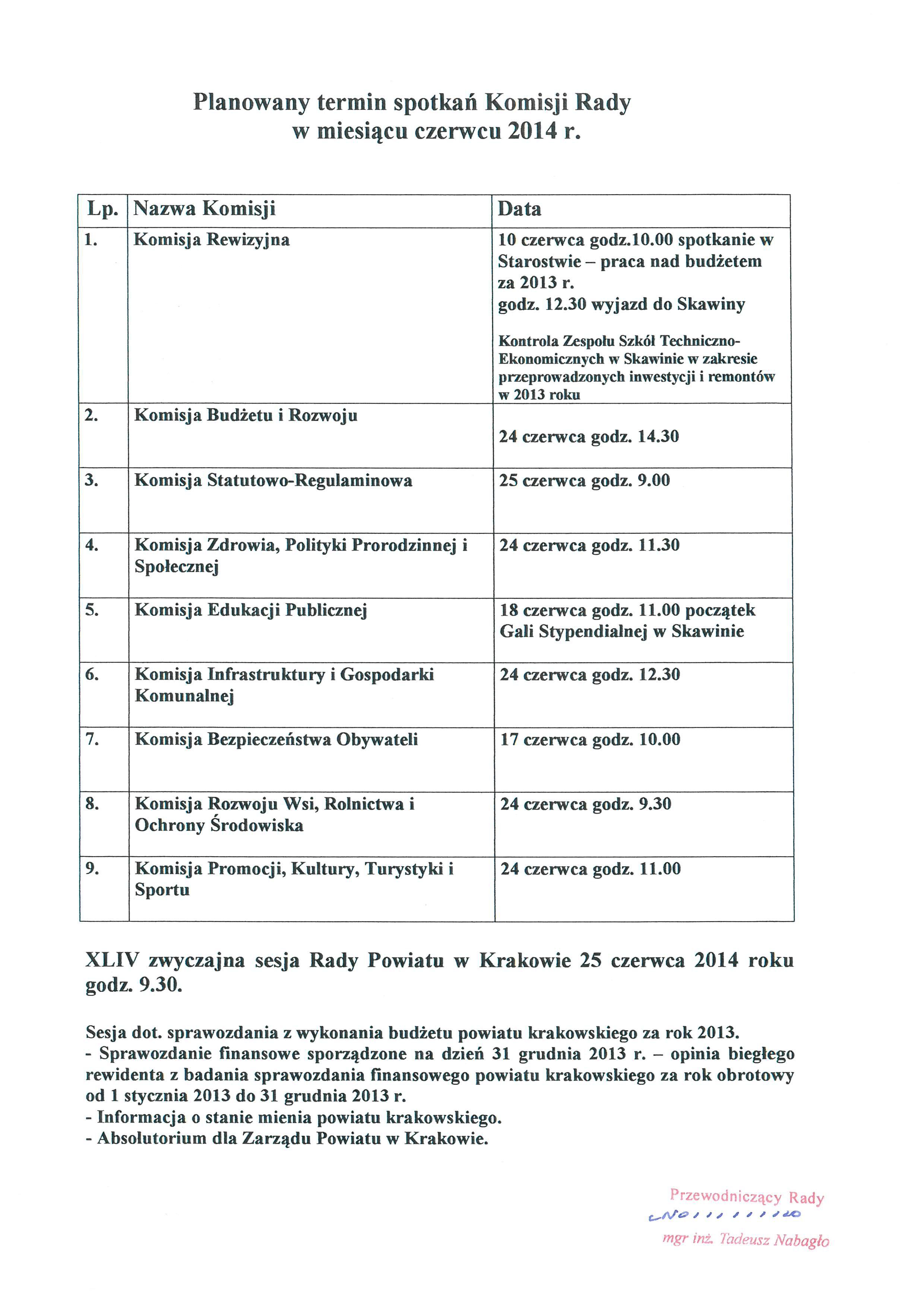 Spotkania Komisji Rady-czerwiec