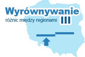 Wyrównywanie różnic między regionami III