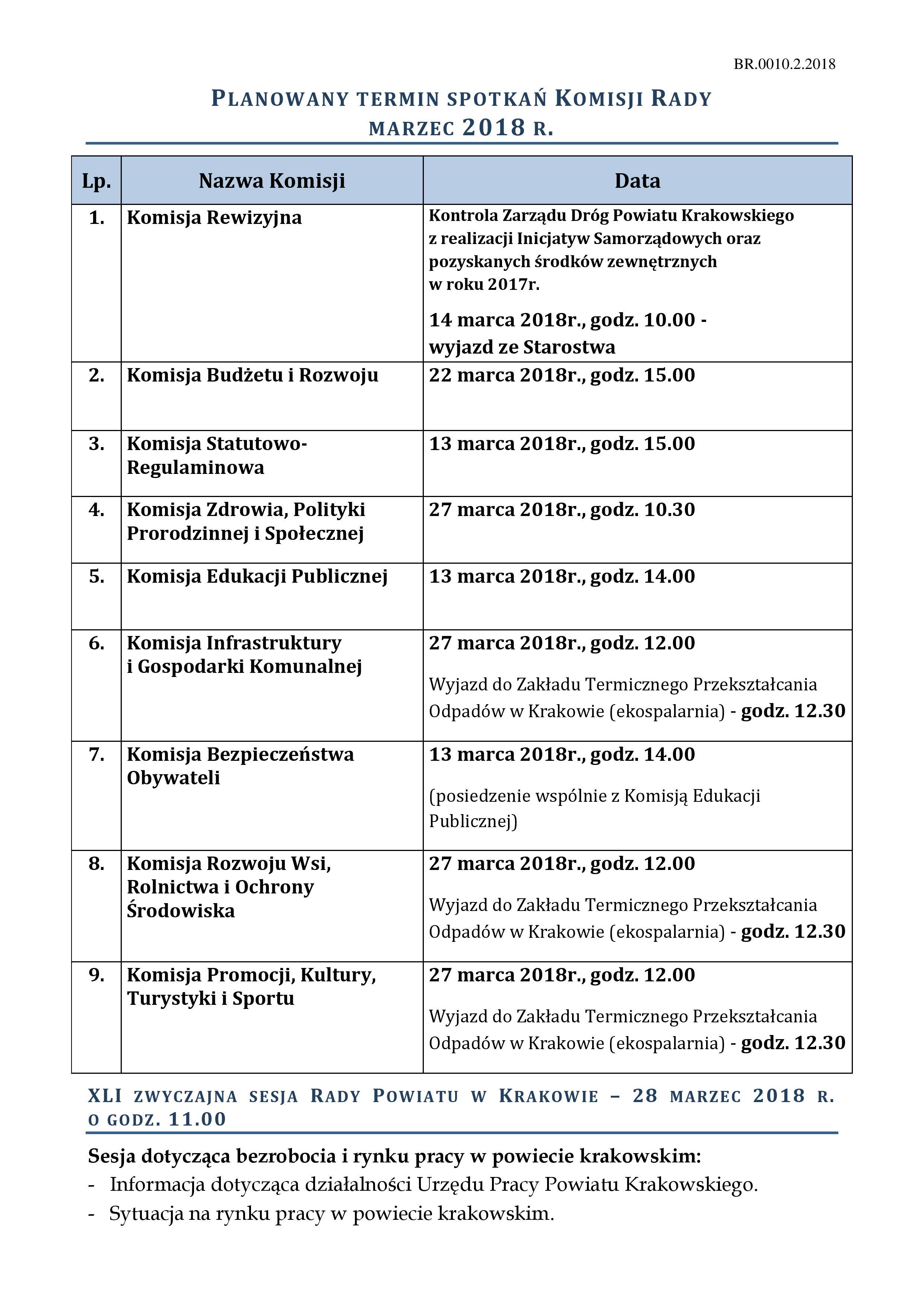 Harmonogram posiedzeń Komisji - marzec 2018