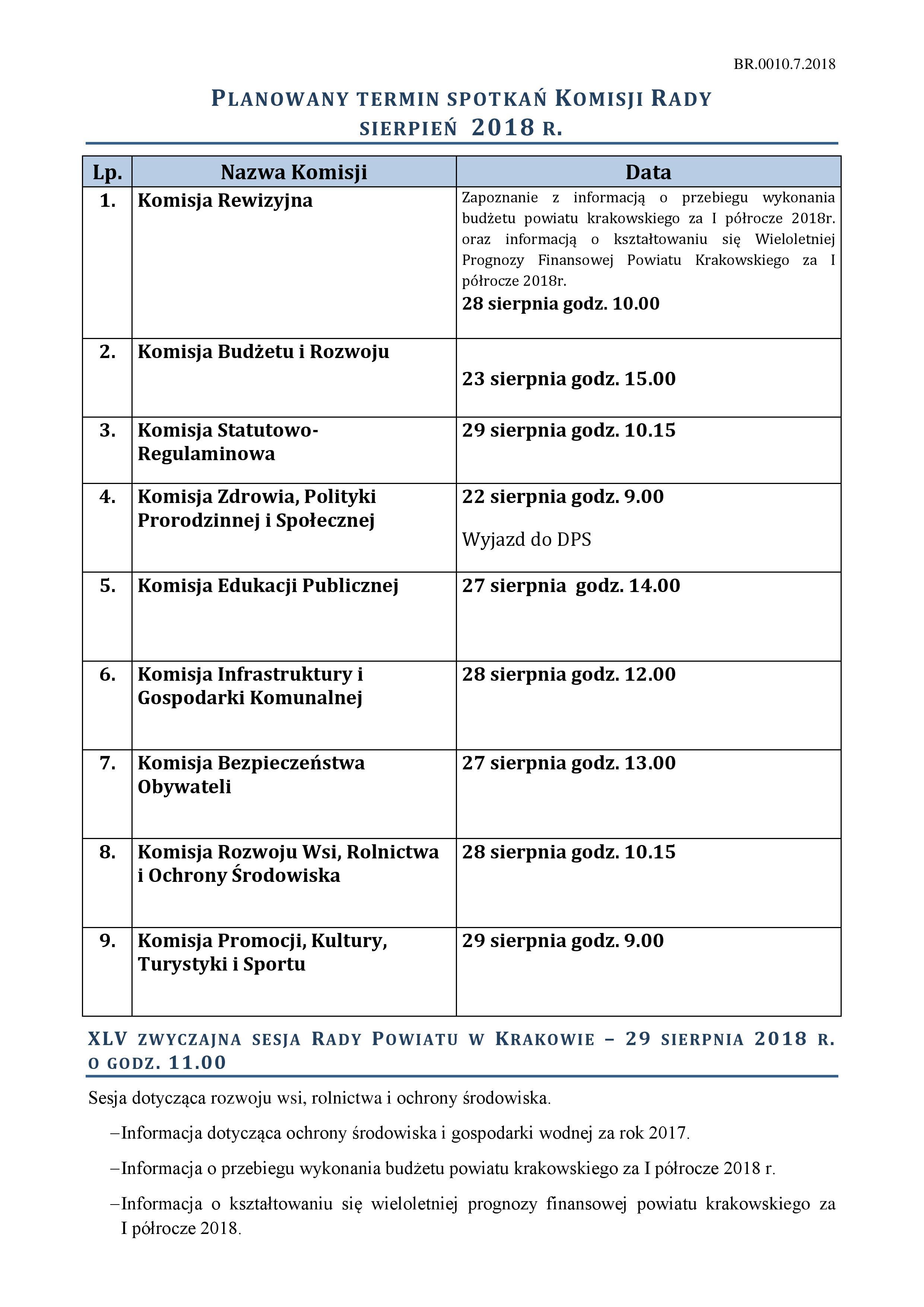 Harmonogram posiedzeń Komisji - sierpień 2018