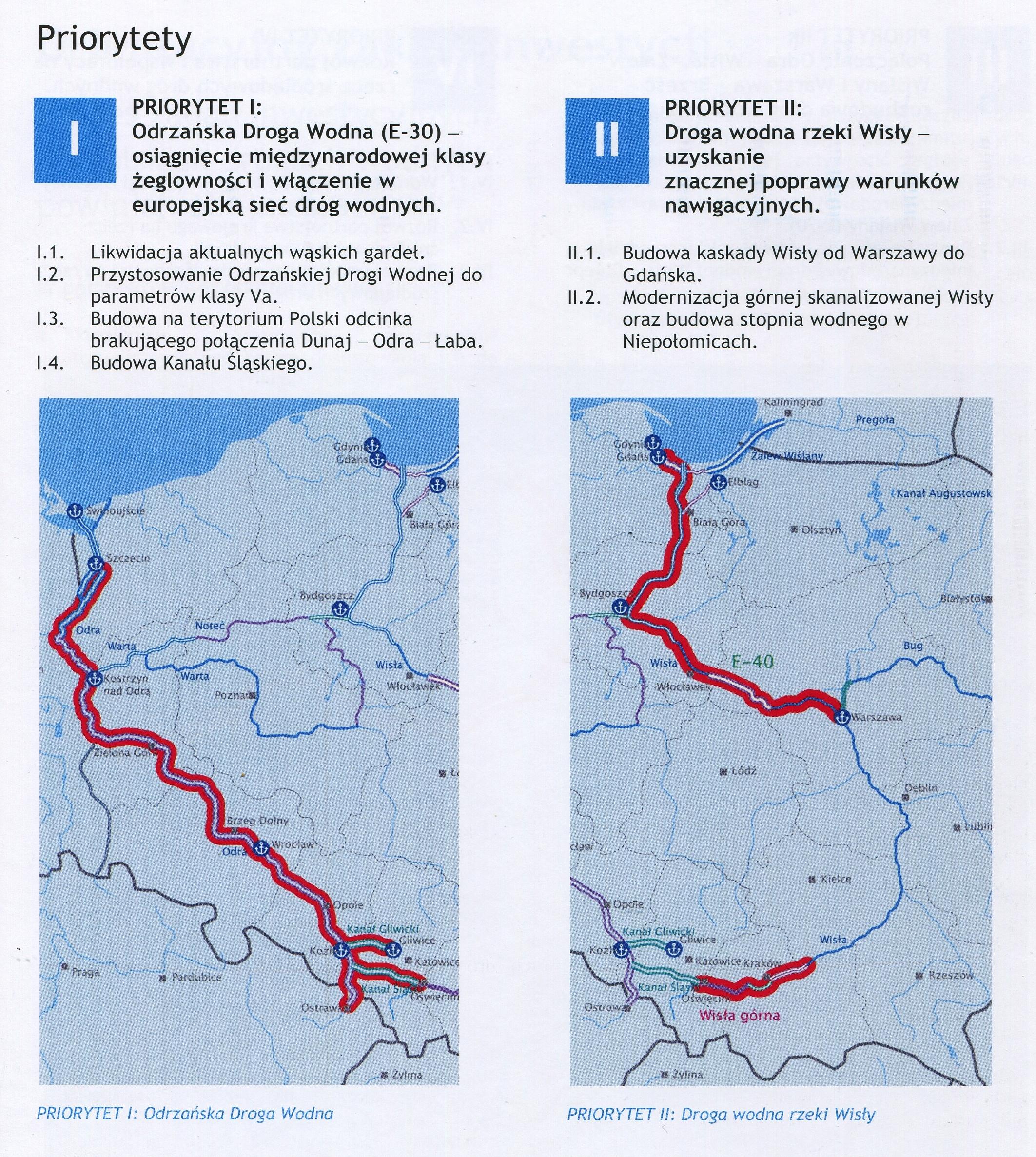 Założenia do planów rozwoju śródlądowych dróg wodnych