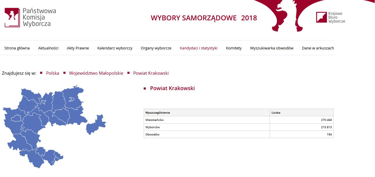 Wybory Samorządowe 2018 @ Powiat Krakowski | Kraków | małopolskie | Polska